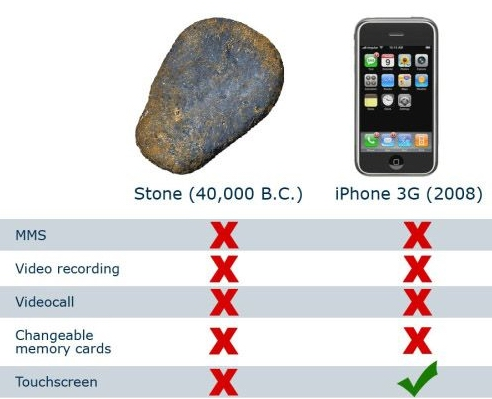 i-Phone und die Bankkriese